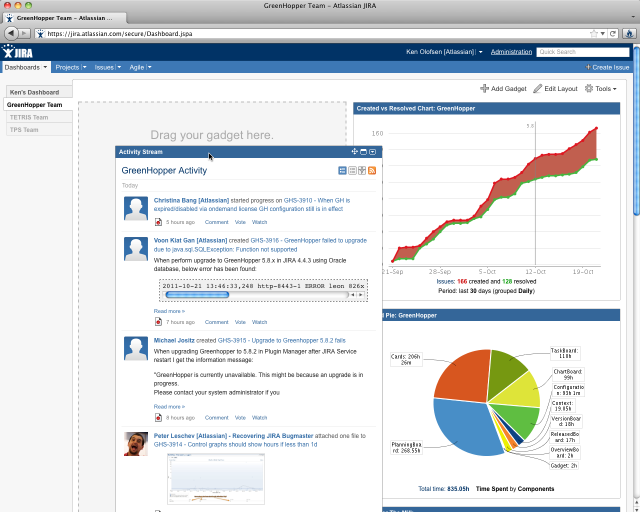 Jira Project Dashboard